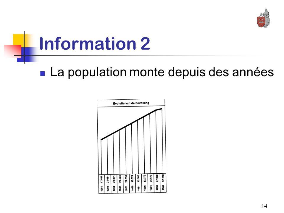 14 Information 2 La population monte depuis des années