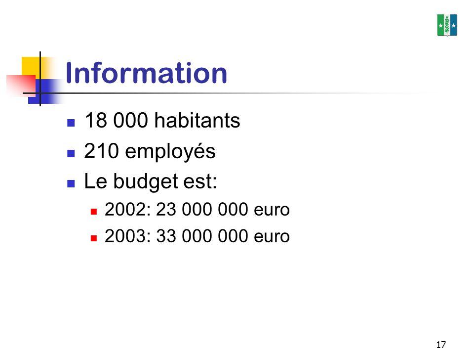 17 Information 18 000 habitants 210 employés Le budget est: 2002: 23 000 000 euro 2003: 33 000 000 euro