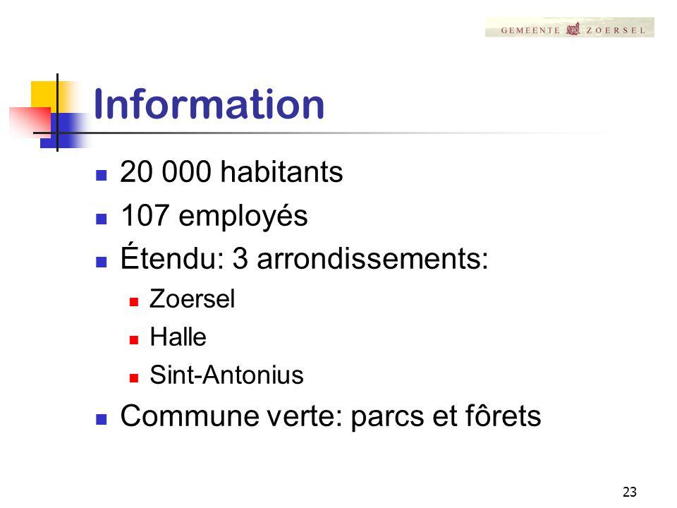 23 Information 20 000 habitants 107 employés Étendu: 3 arrondissements: Zoersel Halle Sint-Antonius Commune verte: parcs et fôrets
