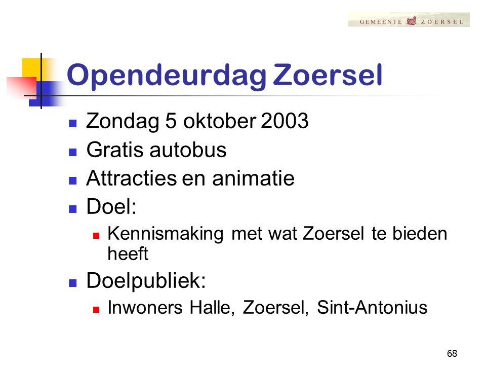 68 Opendeurdag Zoersel Zondag 5 oktober 2003 Gratis autobus Attracties en animatie Doel: Kennismaking met wat Zoersel te bieden heeft Doelpubliek: Inw