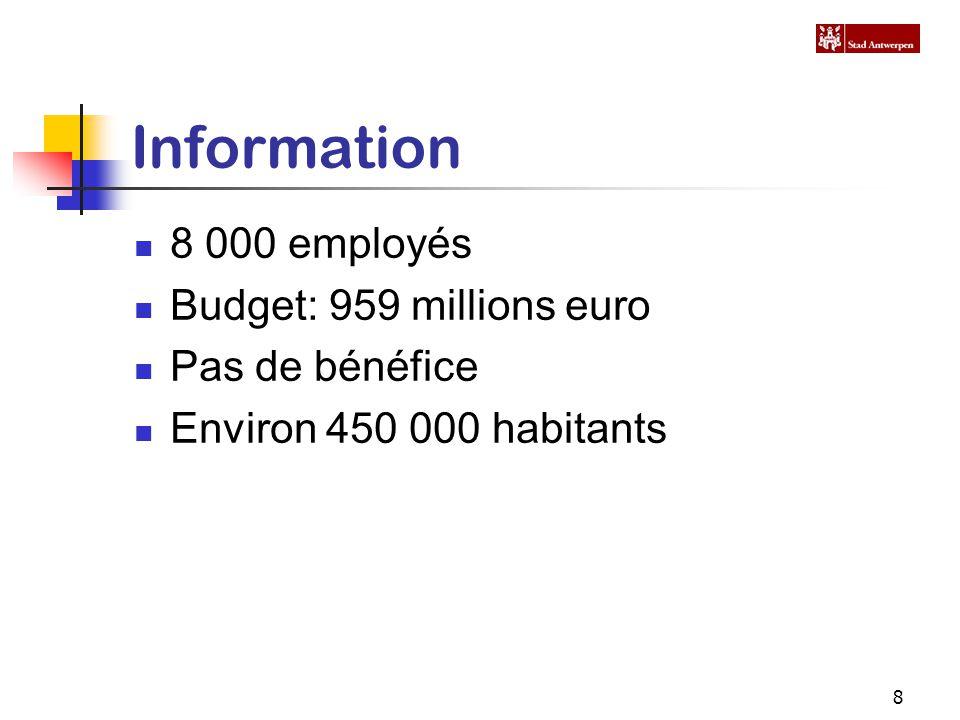 8 Information 8 000 employés Budget: 959 millions euro Pas de bénéfice Environ 450 000 habitants