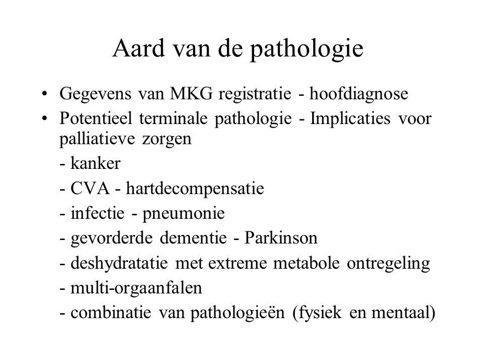 Aard van de pathologie Gegevens van MKG registratie - hoofdiagnose Potentieel terminale pathologie - Implicaties voor palliatieve zorgen - kanker - CV