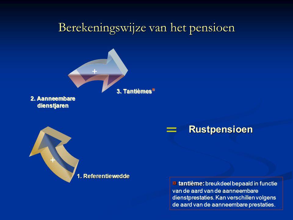 Berekeningswijze van het pensioen + + 1. Referentiewedde = Rustpensioen ¤ tantième: ¤ tantième: breukdeel bepaald in functie van de aard van de aannee