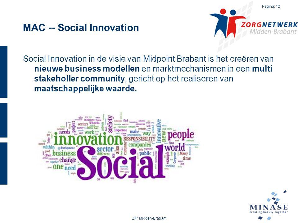 MAC -- Social Innovation Social Innovation in de visie van Midpoint Brabant is het creëren van nieuwe business modellen en marktmechanismen in een mul