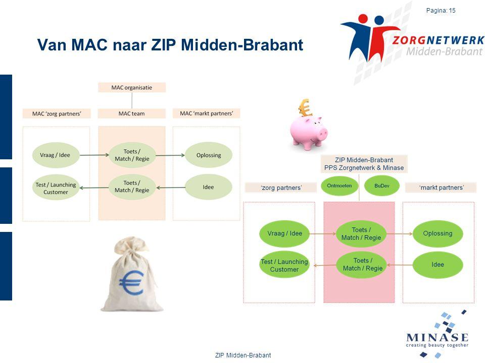 Van MAC naar ZIP Midden-Brabant ZIP Midden-Brabant Pagina: 15