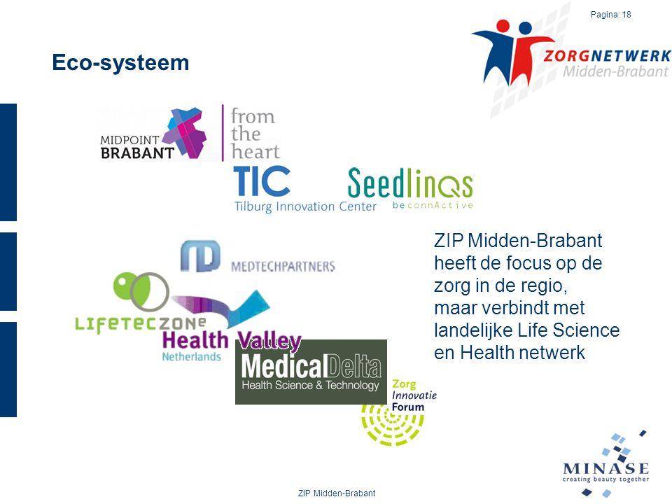 Eco-systeem ZIP Midden-Brabant Pagina: 18 ZIP Midden-Brabant heeft de focus op de zorg in de regio, maar verbindt met landelijke Life Science en Healt