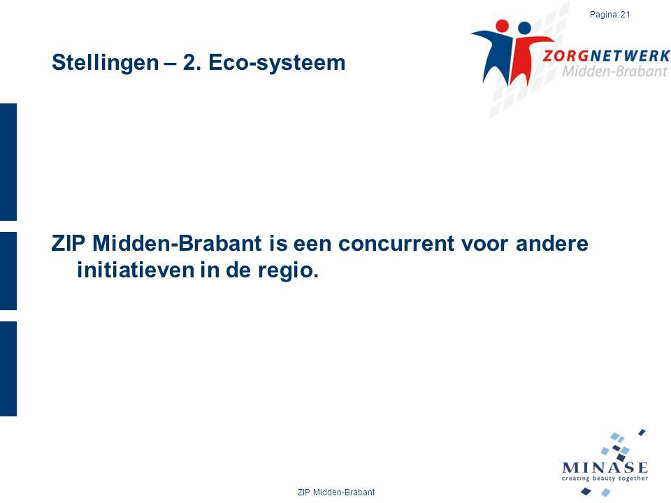 Stellingen – 2. Eco-systeem ZIP Midden-Brabant is een concurrent voor andere initiatieven in de regio. ZIP Midden-Brabant Pagina: 21