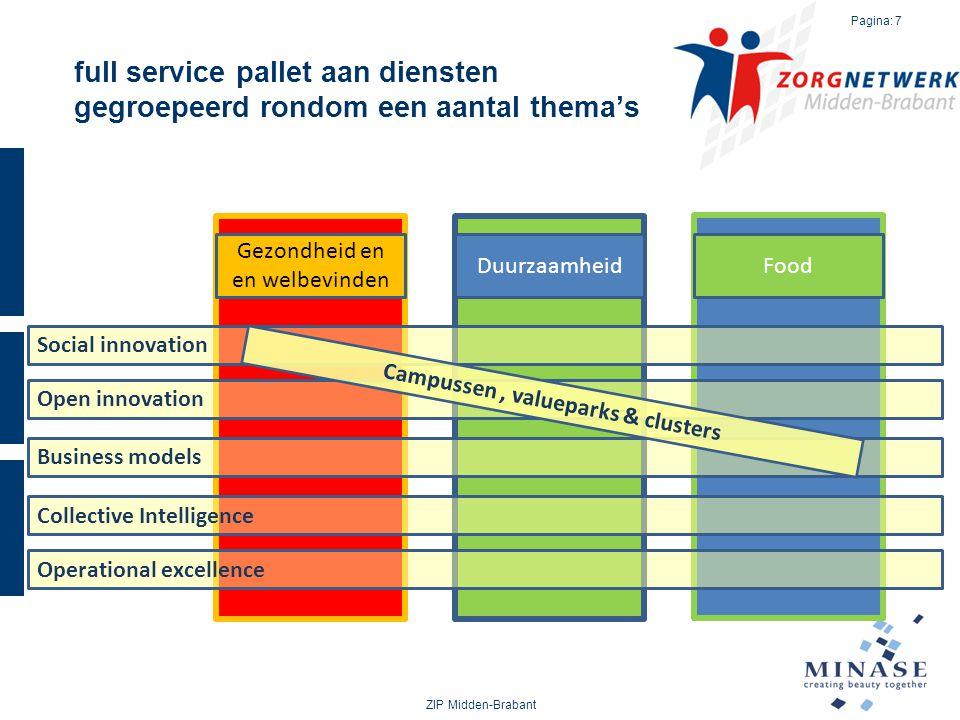 full service pallet aan diensten gegroepeerd rondom een aantal thema's ZIP Midden-Brabant Pagina: 7 Gezondheid en en welbevinden DuurzaamheidFood Soci