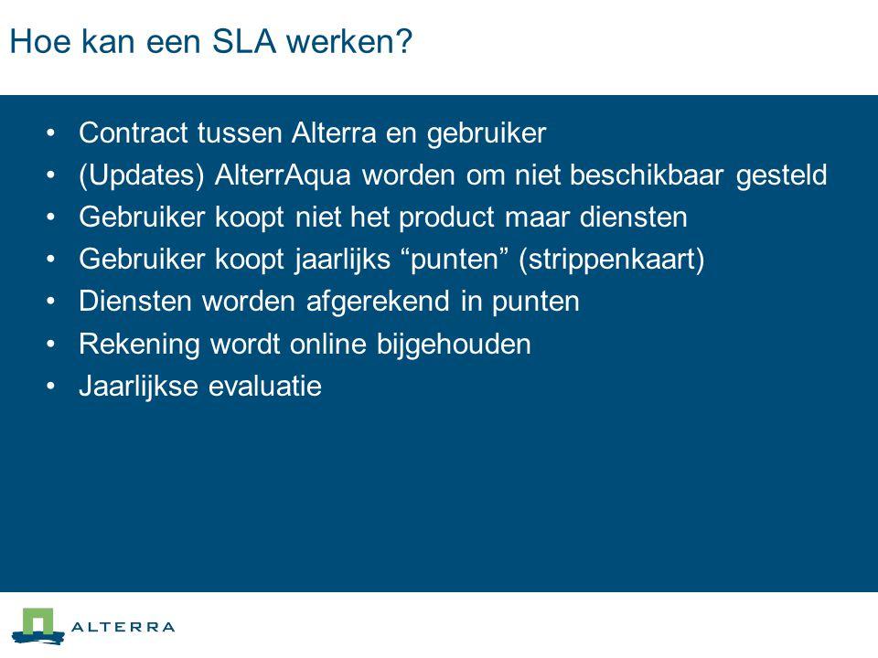 AlterrAqua beheer en ondersteuning Beheer –Kwaliteitszorg –Versiebeheer –Documentatie Ondersteuning –Helpdesk –Website (ook FAQ) –Gebruikersdagen –Advisering