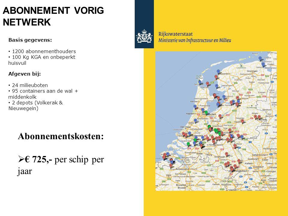 ABONNEMENT VORIG NETWERK Basis gegevens: 1200 abonnementhouders 100 Kg KGA en onbeperkt huisvuil Afgeven bij: 24 milieuboten 95 containers aan de wal