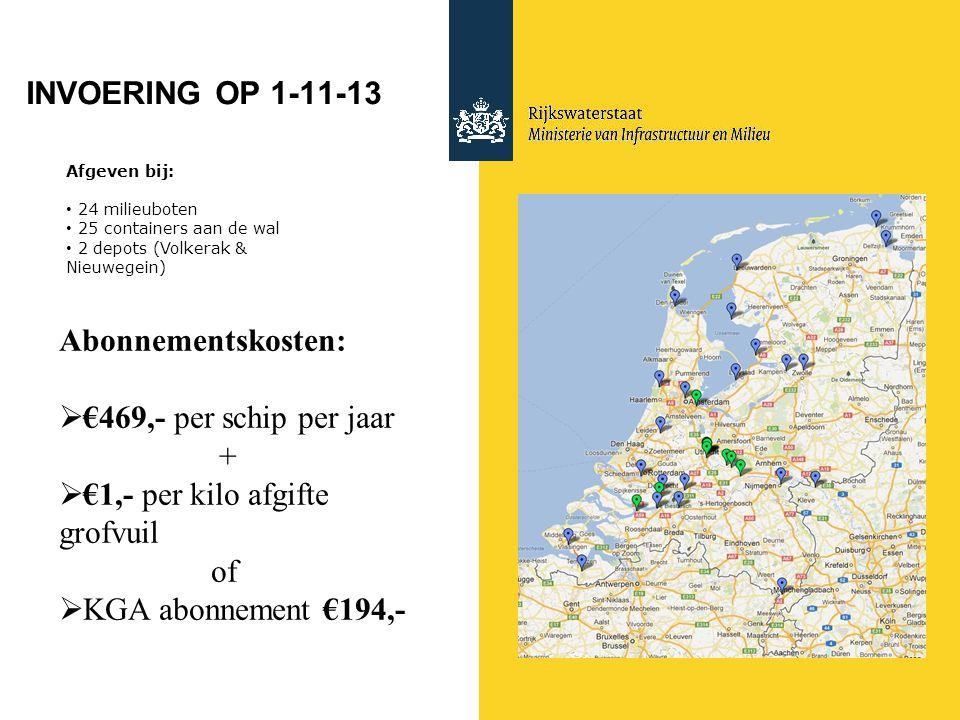 INVOERING OP 1-11-13 Afgeven bij: 24 milieuboten 25 containers aan de wal 2 depots (Volkerak & Nieuwegein) Abonnementskosten:  €469,- per schip per jaar +  €1,- per kilo afgifte grofvuil of  KGA abonnement €194,-