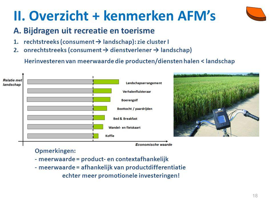 18 II. Overzicht + kenmerken AFM's A.