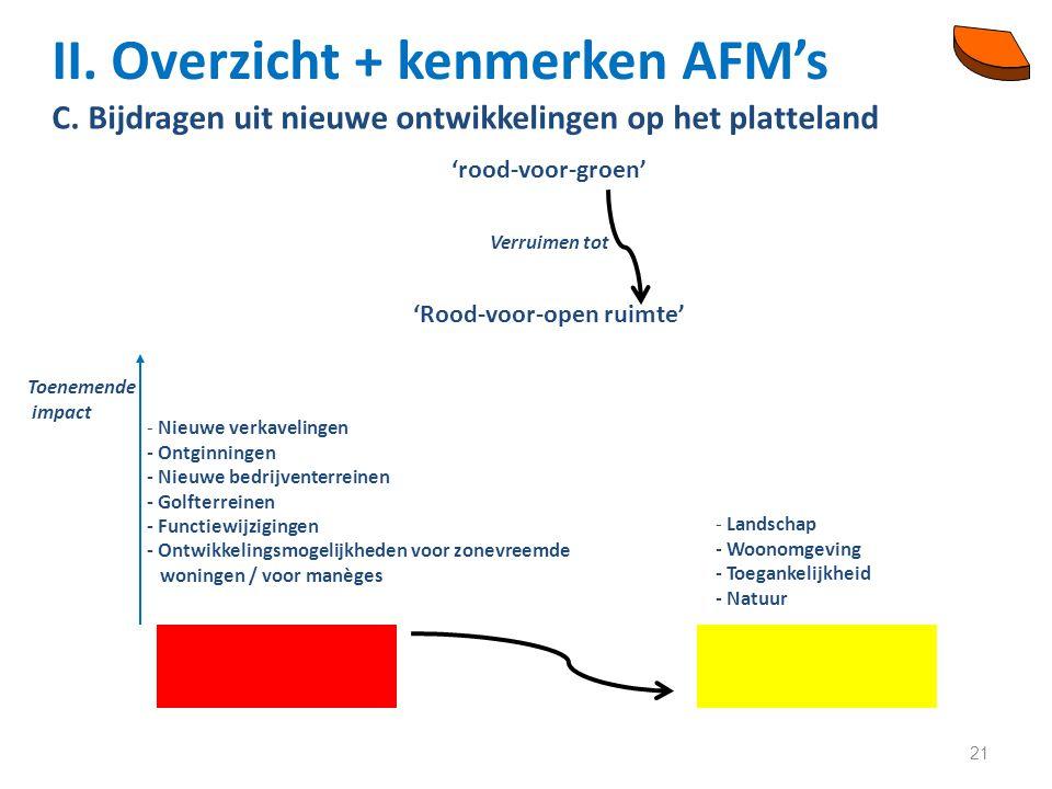 21 II. Overzicht + kenmerken AFM's C.
