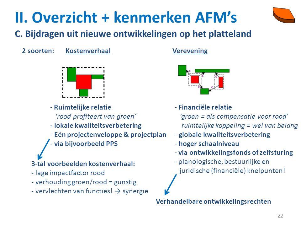 22 II. Overzicht + kenmerken AFM's C.