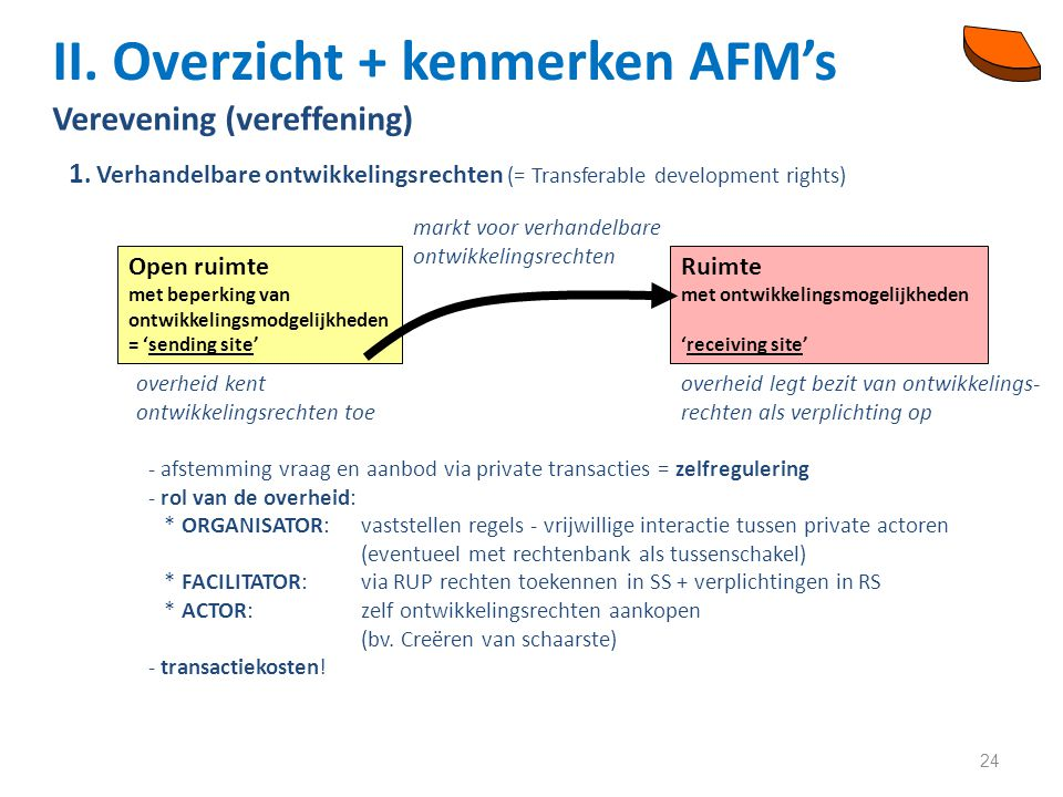 24 II. Overzicht + kenmerken AFM's Verevening (vereffening) 1.