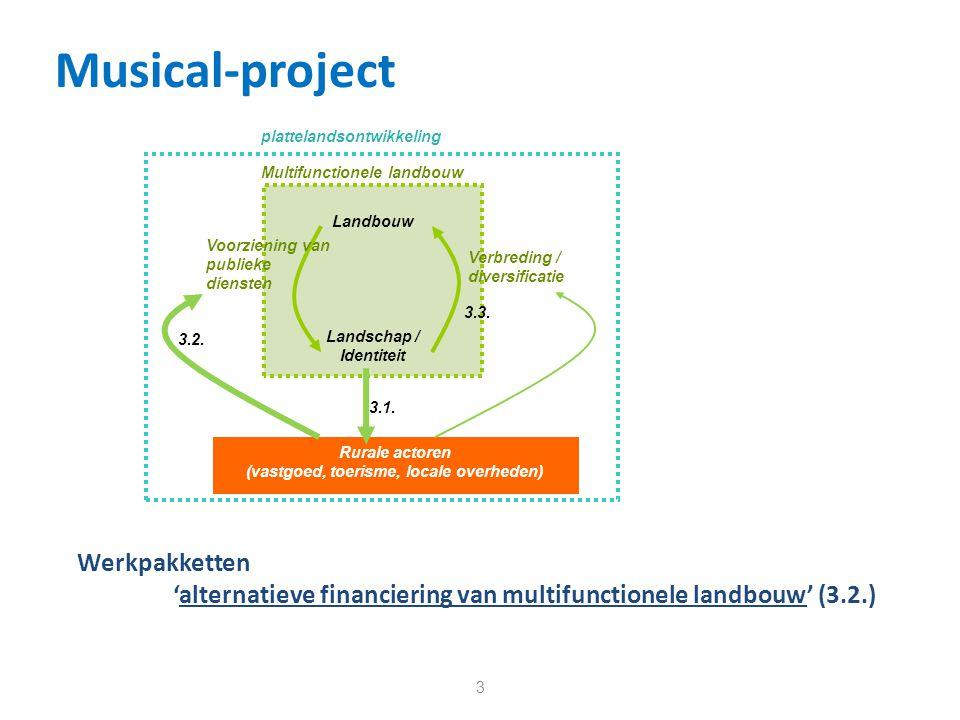 34 IV.Conclusies II.Landschapsontwikkeling op (boven)lokaal niveau werken op 3 domeinen.