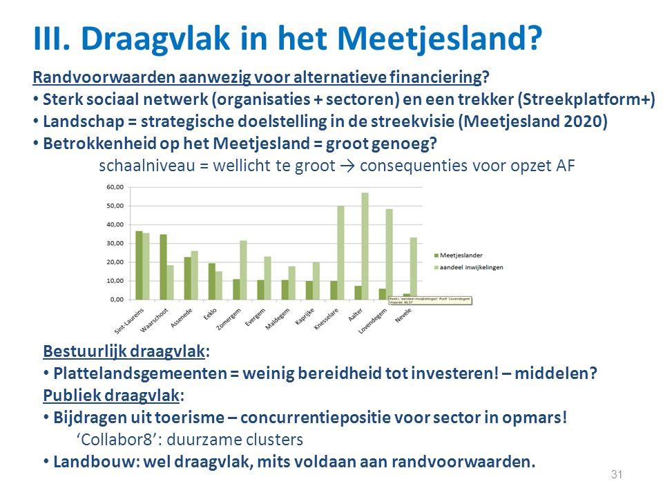 31 III. Draagvlak in het Meetjesland. Randvoorwaarden aanwezig voor alternatieve financiering.