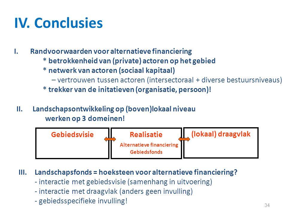 34 IV. Conclusies II.Landschapsontwikkeling op (boven)lokaal niveau werken op 3 domeinen.
