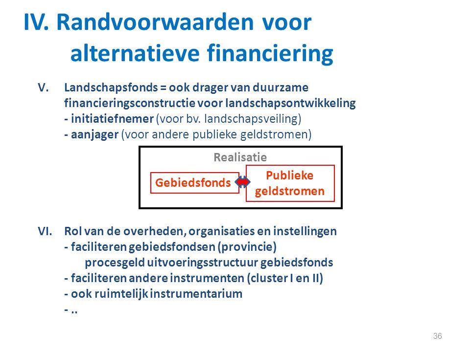 36 V.Landschapsfonds = ook drager van duurzame financieringsconstructie voor landschapsontwikkeling - initiatiefnemer (voor bv.