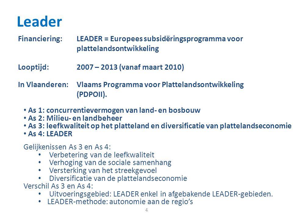 Leader 4 In Vlaanderen:Vlaams Programma voor Plattelandsontwikkeling (PDPOII).