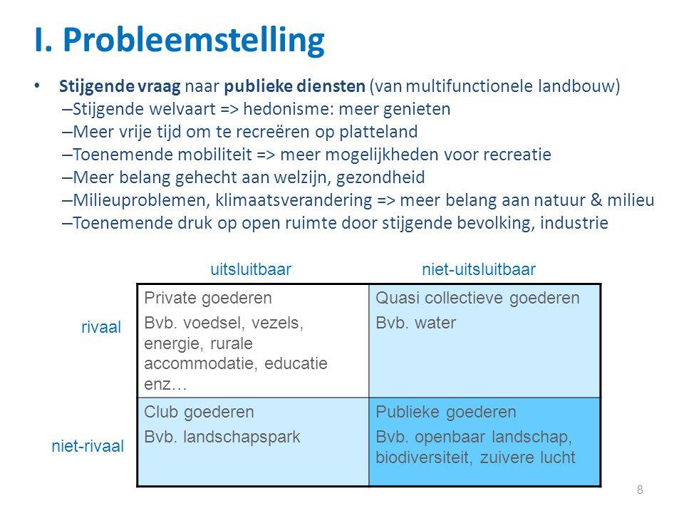 29 II.Overzicht Zonder overheidsbemoeienis geen alternatieve financiering.