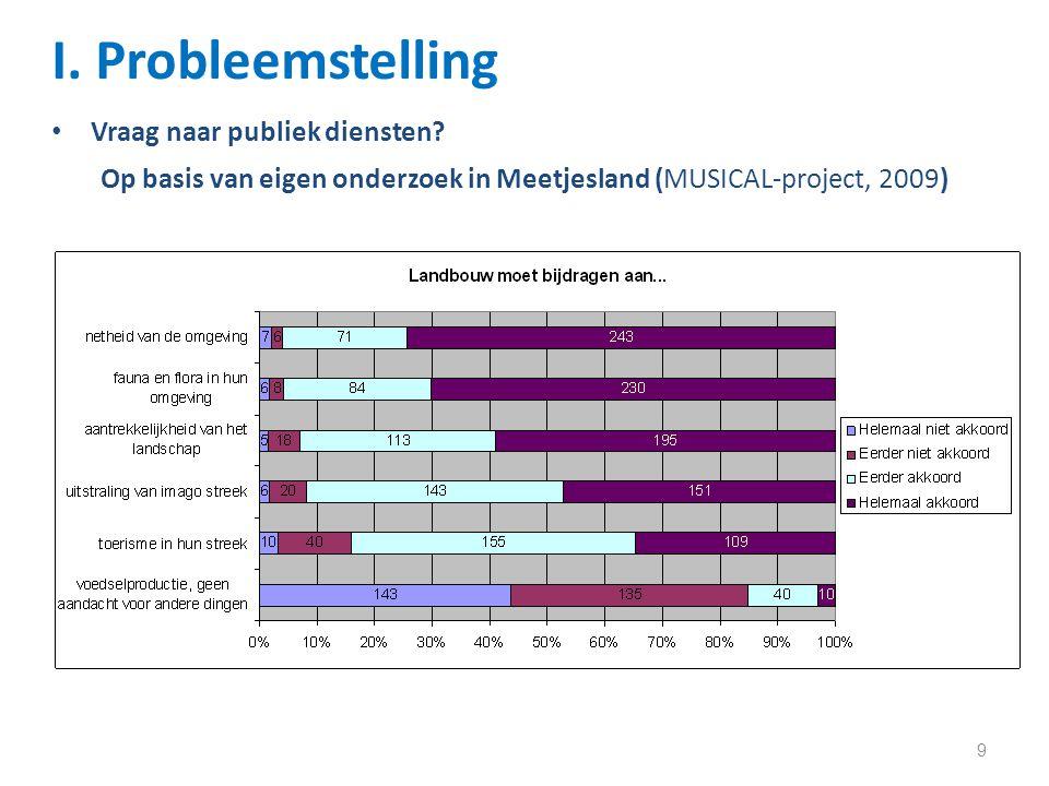 9 Op basis van eigen onderzoek in Meetjesland (MUSICAL-project, 2009) Vraag naar publiek diensten.