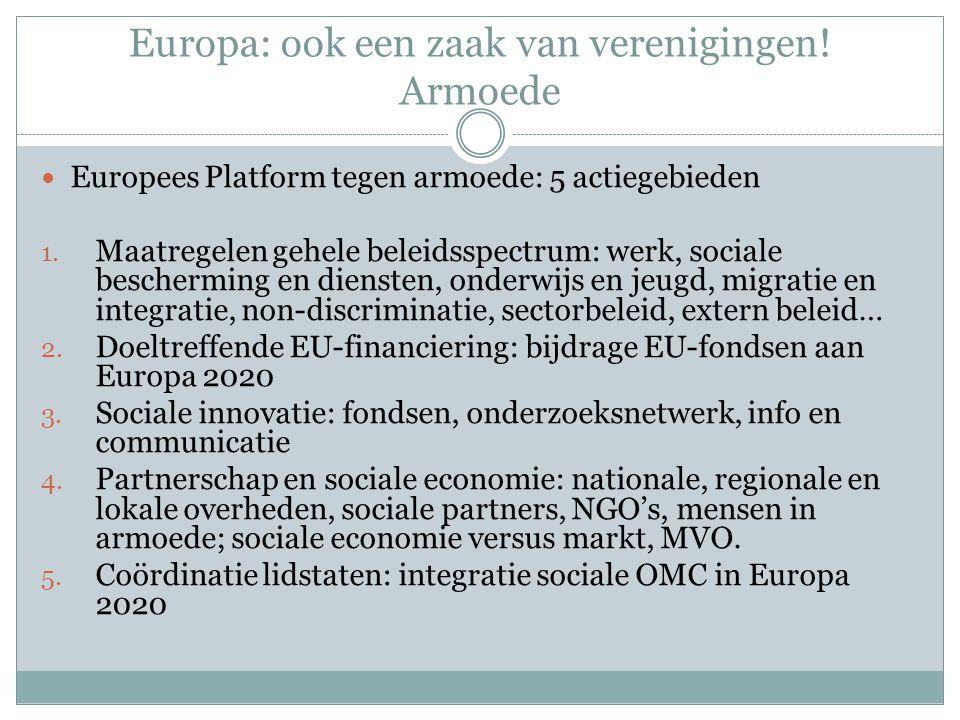 Europa: ook een zaak van verenigingen. Armoede Europees Platform tegen armoede: 5 actiegebieden 1.