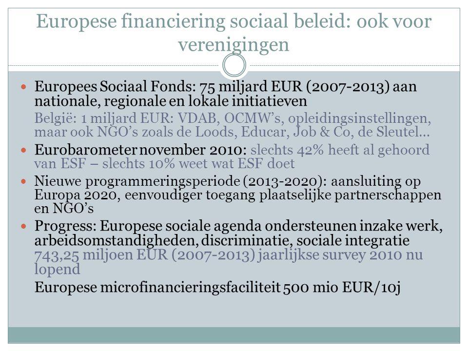 Europese financiering sociaal beleid: ook voor verenigingen Europees Sociaal Fonds: 75 miljard EUR (2007-2013) aan nationale, regionale en lokale initiatieven België: 1 miljard EUR: VDAB, OCMW's, opleidingsinstellingen, maar ook NGO's zoals de Loods, Educar, Job & Co, de Sleutel… Eurobarometer november 2010: slechts 42% heeft al gehoord van ESF – slechts 10% weet wat ESF doet Nieuwe programmeringsperiode (2013-2020): aansluiting op Europa 2020, eenvoudiger toegang plaatselijke partnerschappen en NGO's Progress: Europese sociale agenda ondersteunen inzake werk, arbeidsomstandigheden, discriminatie, sociale integratie 743,25 miljoen EUR (2007-2013) jaarlijkse survey 2010 nu lopend Europese microfinancieringsfaciliteit 500 mio EUR/10j