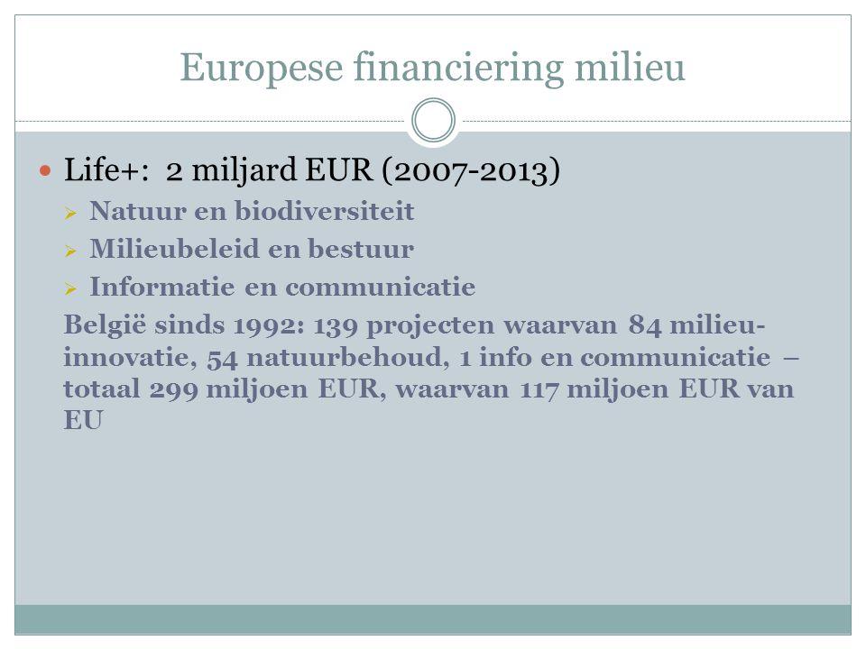 Europese financiering milieu Life+: 2 miljard EUR (2007-2013)  Natuur en biodiversiteit  Milieubeleid en bestuur  Informatie en communicatie België sinds 1992: 139 projecten waarvan 84 milieu- innovatie, 54 natuurbehoud, 1 info en communicatie – totaal 299 miljoen EUR, waarvan 117 miljoen EUR van EU
