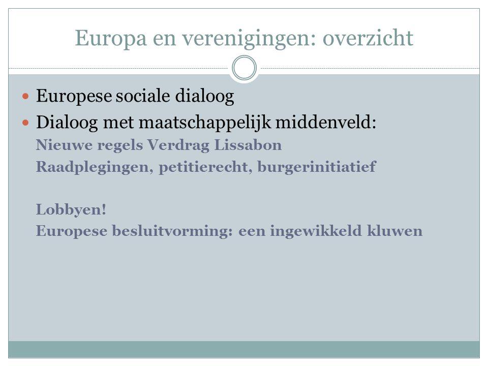 Europa en verenigingen: overzicht Europese sociale dialoog Dialoog met maatschappelijk middenveld: Nieuwe regels Verdrag Lissabon Raadplegingen, petitierecht, burgerinitiatief Lobbyen.