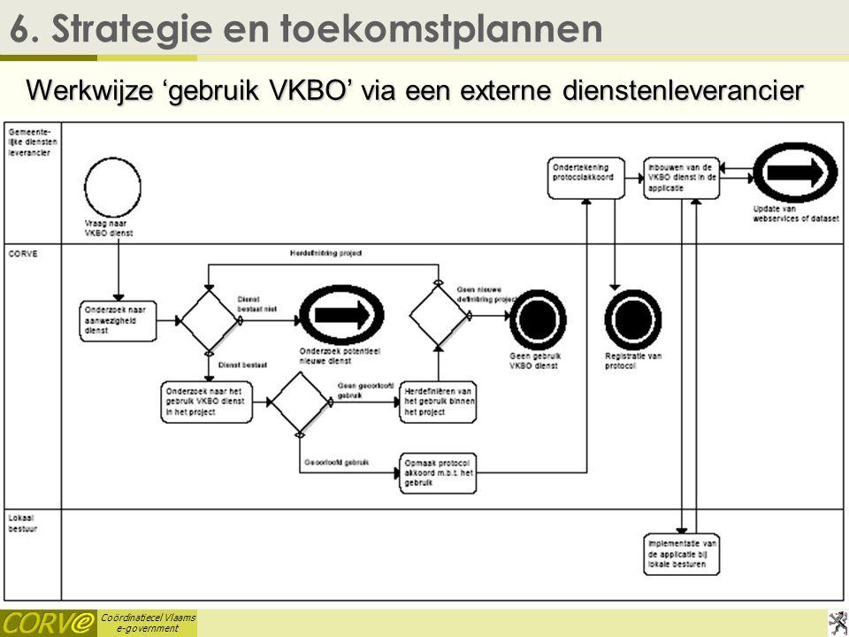 Coördinatiecel Vlaams e-government 6.