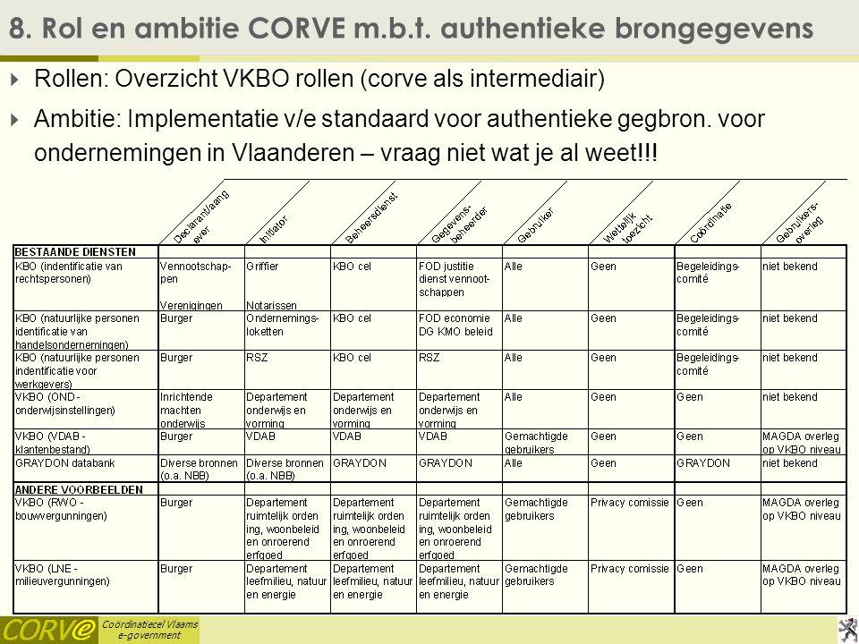Coördinatiecel Vlaams e-government 8. Rol en ambitie CORVE m.b.t.