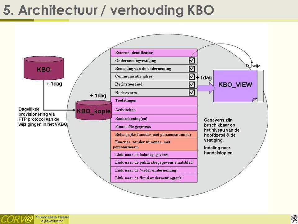 Coördinatiecel Vlaams e-government 5. Architectuur / verhouding KBO