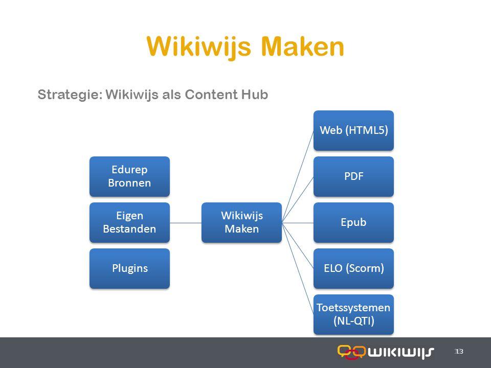 17-7-201413 Wikiwijs Maken 13 Strategie: Wikiwijs als Content Hub Edurep Bronnen Eigen Bestanden Wikiwijs Maken Web (HTML5)PDFEpubELO (Scorm) Toetssys