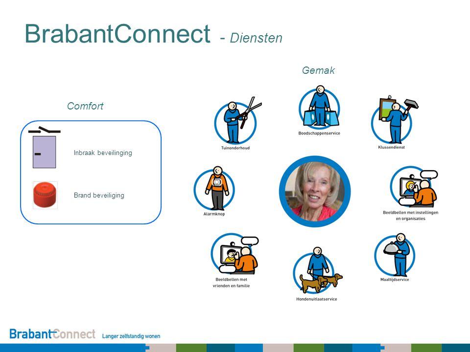 Gemak BrabantConnect - Diensten Brand beveiliging Inbraak beveilinging Comfort