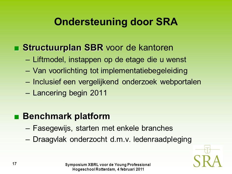 Symposium XBRL voor de Young Professional Hogeschool Rotterdam, 4 februari 2011 ■Structuurplan SBR ■Structuurplan SBR voor de kantoren –Liftmodel, ins