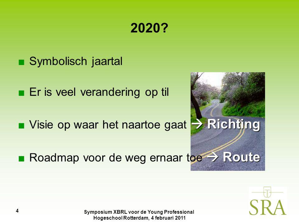 Symposium XBRL voor de Young Professional Hogeschool Rotterdam, 4 februari 2011 Toepassing XBRL BRON: SRA Ledenpeiling 2010 Thema XBRL/SBR Mijn huidige kantoorautomatisering is klaar voor de aanlevering van SBR-rapportages aan: JaNeeWeet niet Belastingdienst, alle belastingsoorten21.1%66.3%12.6% Belastingdienst, 1 of enkele belastingsoorten33.3%55.2%11.5% Kamer van Koophandel, publicatiestukken27.8%63.9%8.2% CBS, statistiekrapportages12.4%78.4%9.3% Banken, kredietrapportages14.4%74.2%11.3%