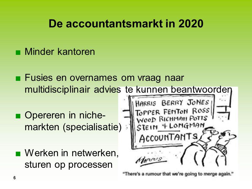 6 De accountantsmarkt in 2020 ■Minder kantoren ■Fusies en overnames om vraag naar multidisciplinair advies te kunnen beantwoorden ■Opereren in niche-