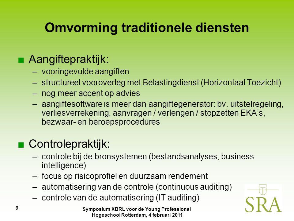 Symposium XBRL voor de Young Professional Hogeschool Rotterdam, 4 februari 2011 9 Omvorming traditionele diensten ■Aangiftepraktijk: –vooringevulde aa
