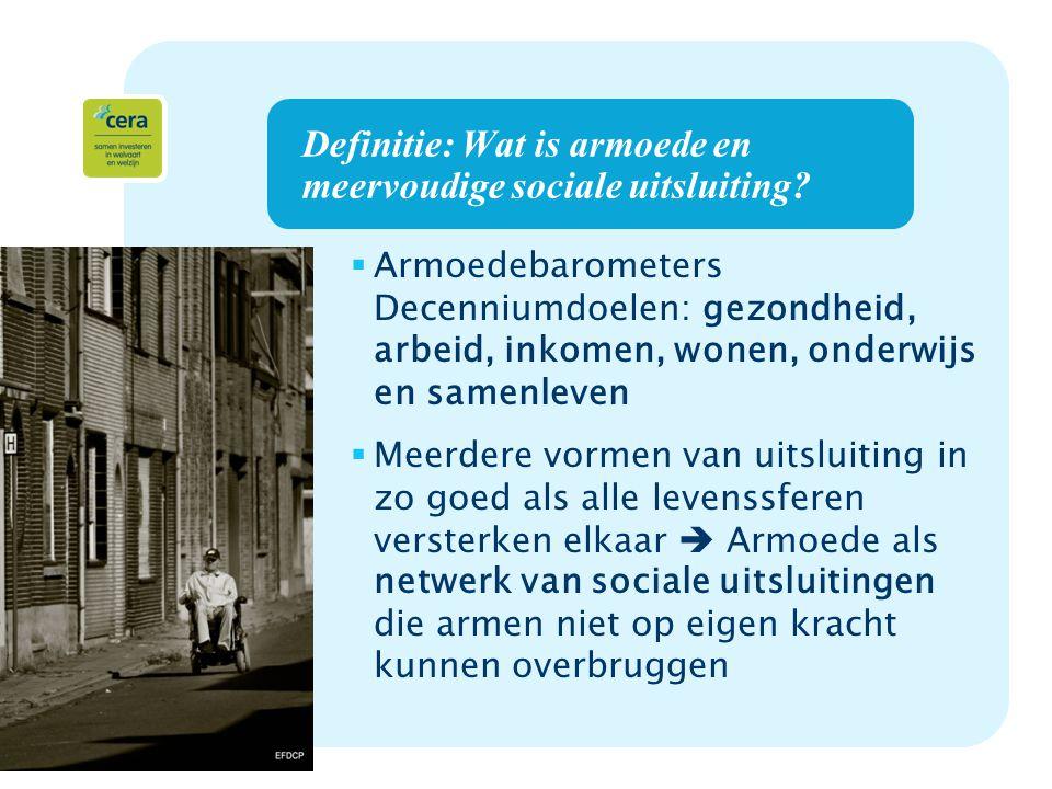 4 Definitie: Wat is armoede en meervoudige sociale uitsluiting.