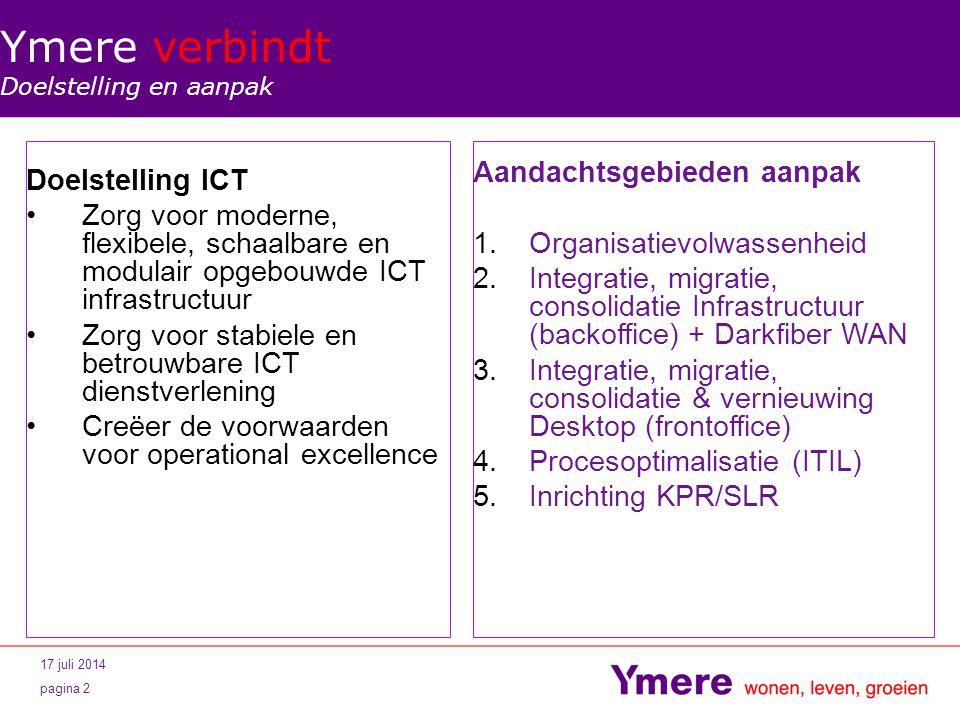 17 juli 2014 pagina 2 Doelstelling ICT Zorg voor moderne, flexibele, schaalbare en modulair opgebouwde ICT infrastructuur Zorg voor stabiele en betrouwbare ICT dienstverlening Creëer de voorwaarden voor operational excellence Ymere verbindt Doelstelling en aanpak Aandachtsgebieden aanpak 1.Organisatievolwassenheid 2.Integratie, migratie, consolidatie Infrastructuur (backoffice) + Darkfiber WAN 3.Integratie, migratie, consolidatie & vernieuwing Desktop (frontoffice) 4.Procesoptimalisatie (ITIL) 5.Inrichting KPR/SLR