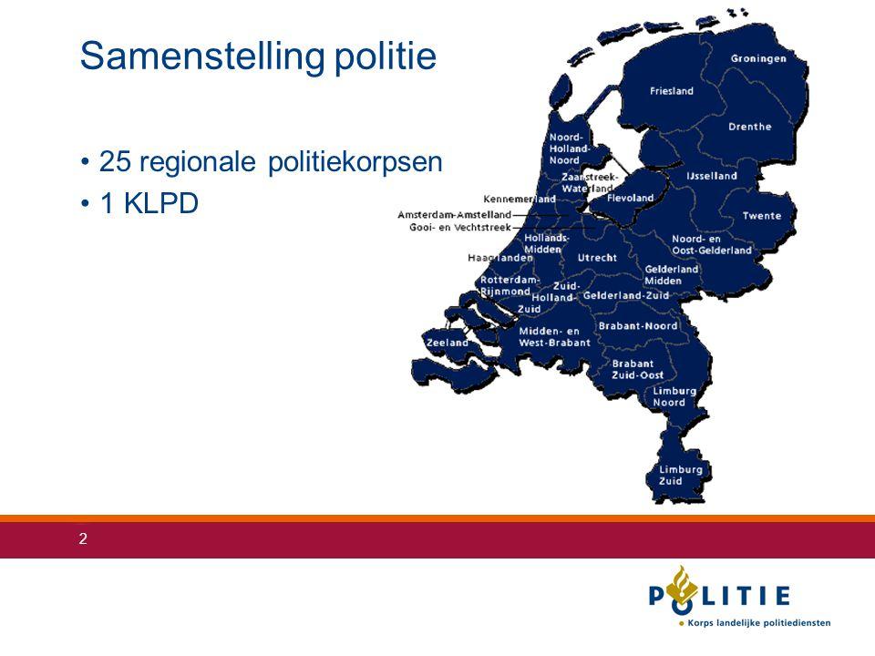 2 Samenstelling politie 25 regionale politiekorpsen 1 KLPD