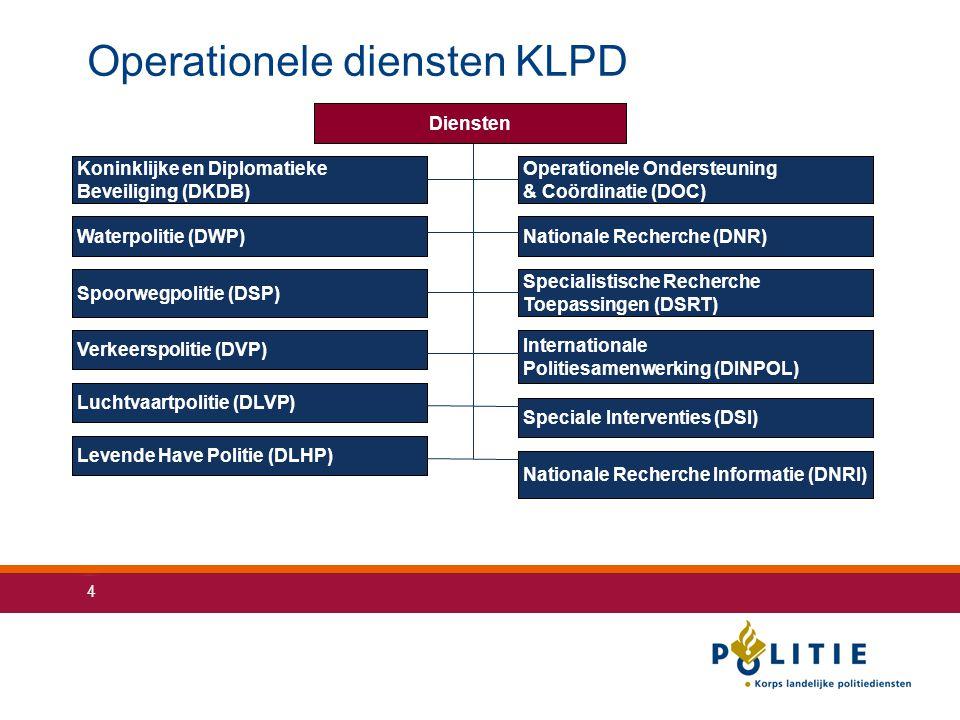 4 Operationele diensten KLPD Nationale Recherche Informatie (DNRI) InternationalePolitiesamenwerking (DINPOL) Specialistische RechercheToepassingen (D