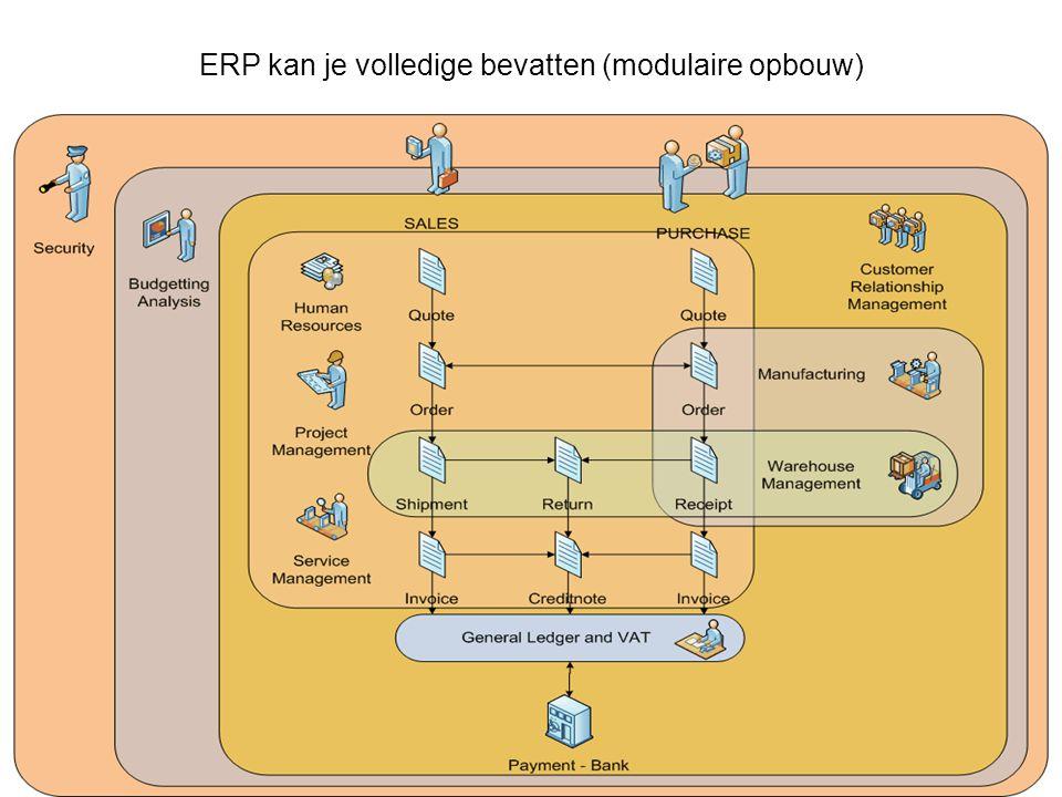 ERP kan je volledige bevatten (modulaire opbouw)