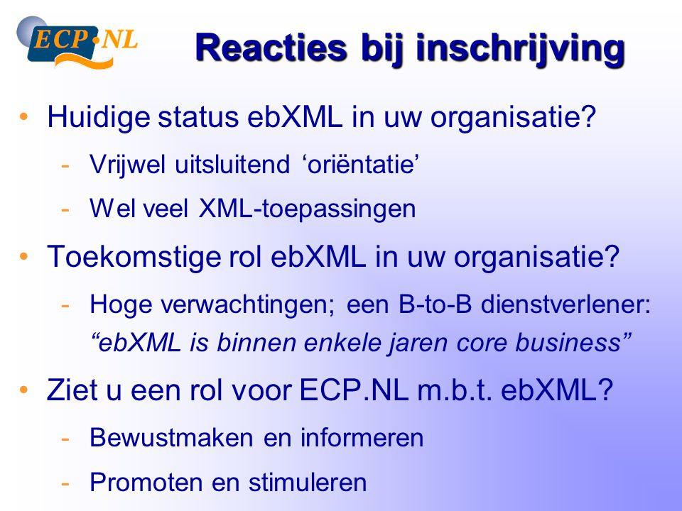 Programma Algemene introductie - D.Raman Voordelen en kansen - F.