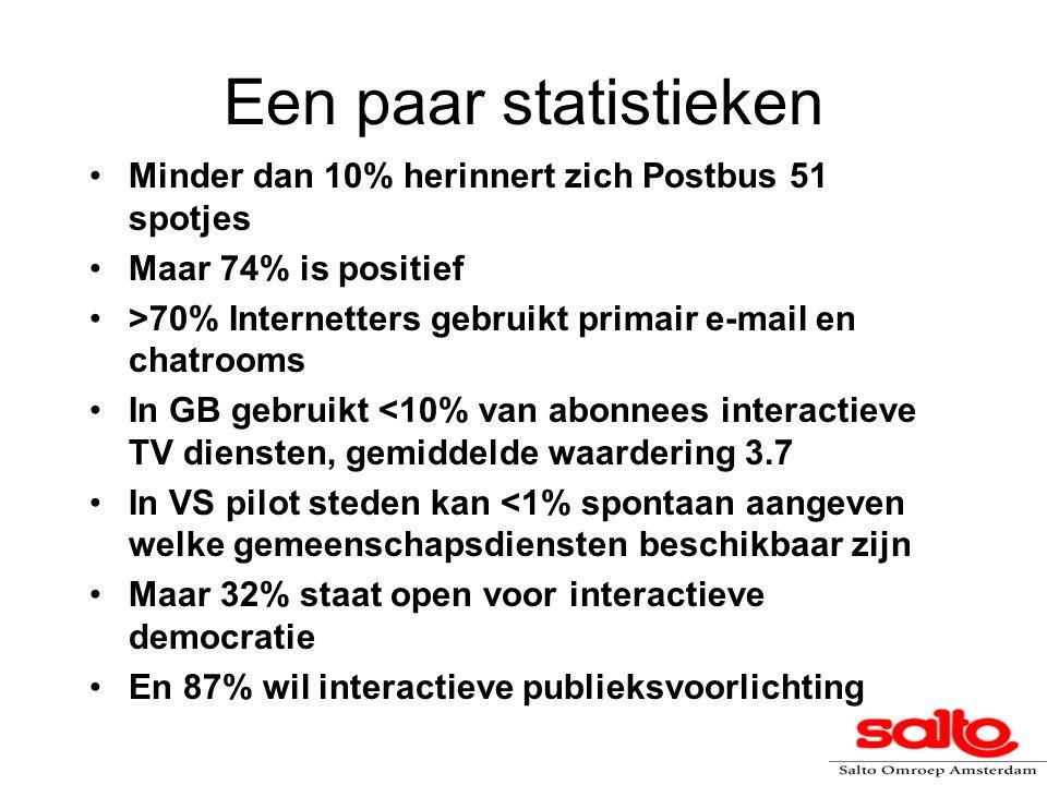 Een paar statistieken Minder dan 10% herinnert zich Postbus 51 spotjes Maar 74% is positief >70% Internetters gebruikt primair e-mail en chatrooms In