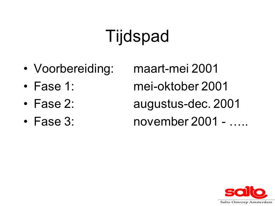 Tijdspad Voorbereiding:maart-mei 2001 Fase 1:mei-oktober 2001 Fase 2:augustus-dec.