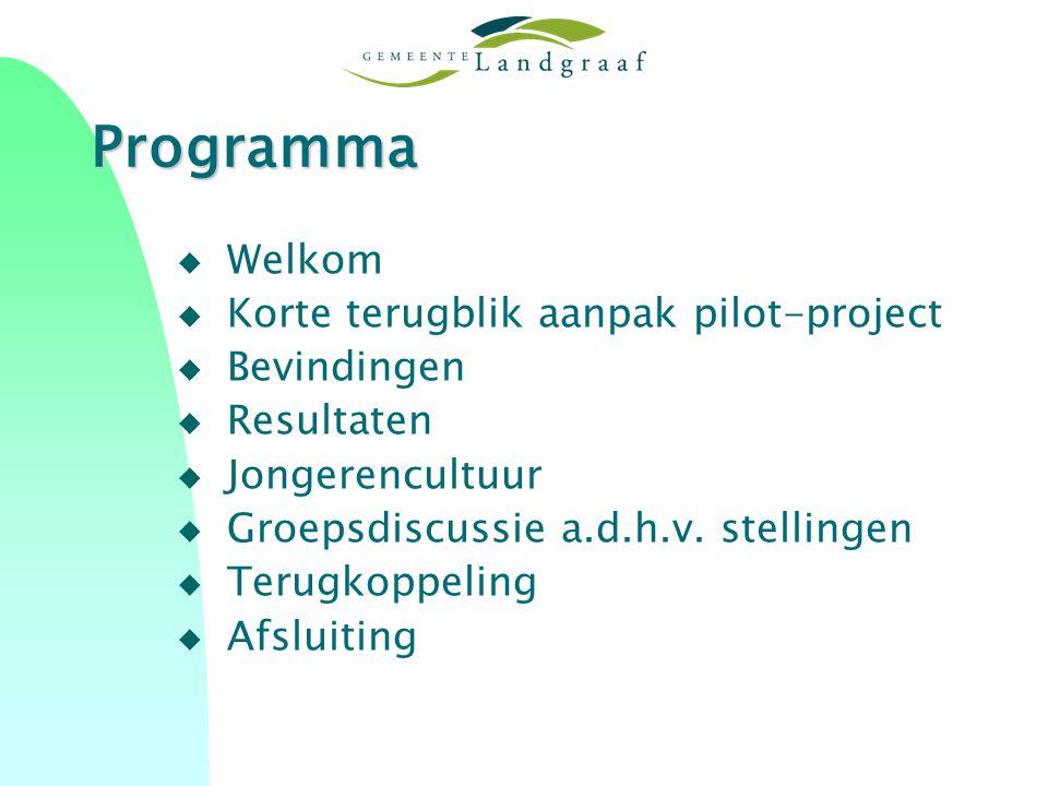 Programma u Welkom u Korte terugblik aanpak pilot-project u Bevindingen u Resultaten u Jongerencultuur u Groepsdiscussie a.d.h.v.