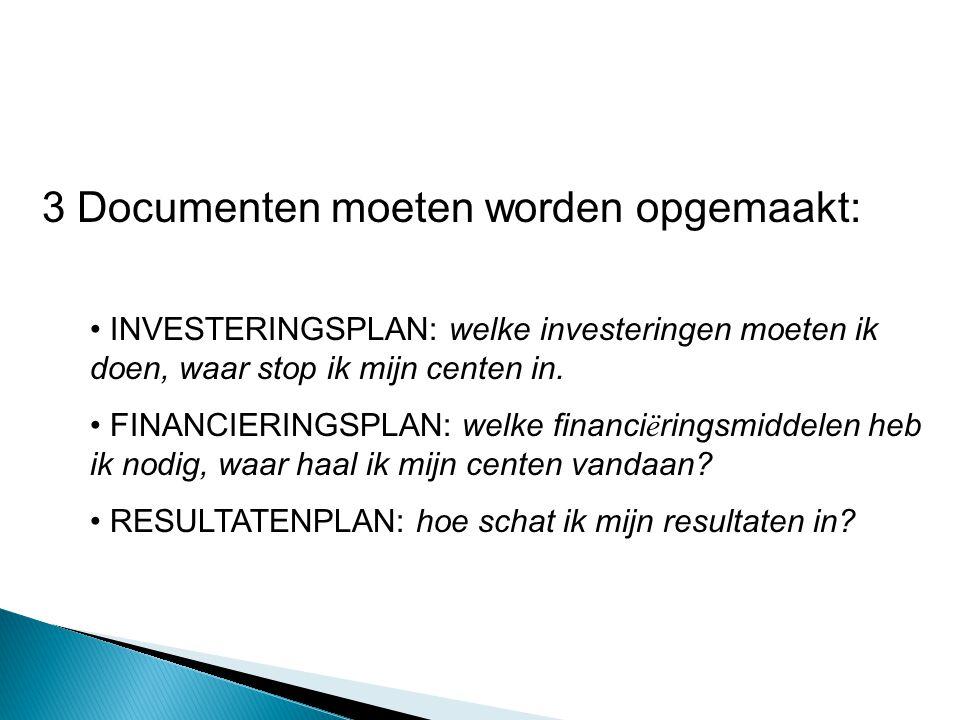 3 Documenten moeten worden opgemaakt: INVESTERINGSPLAN: welke investeringen moeten ik doen, waar stop ik mijn centen in. FINANCIERINGSPLAN: welke fina