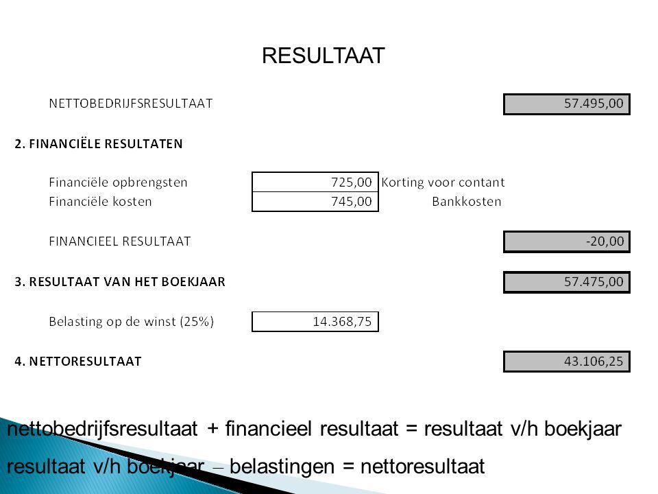 RESULTAAT nettobedrijfsresultaat + financieel resultaat = resultaat v/h boekjaar resultaat v/h boekjaar – belastingen = nettoresultaat